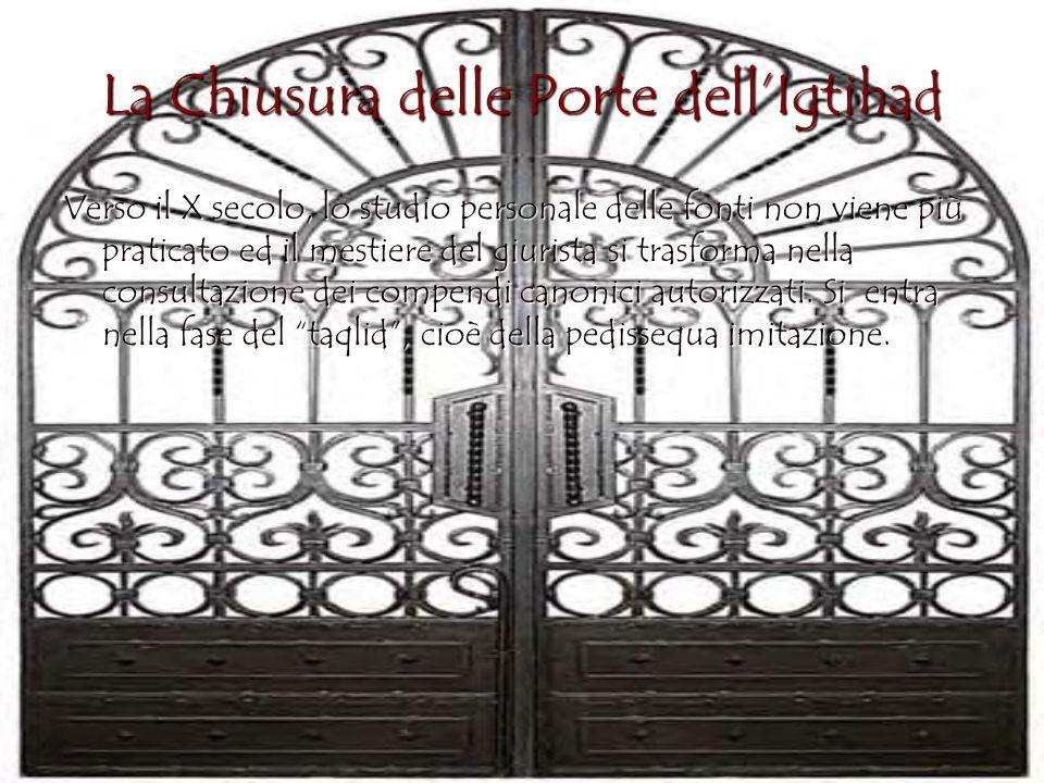 La Chiusura delle Porte dell'Igtihad