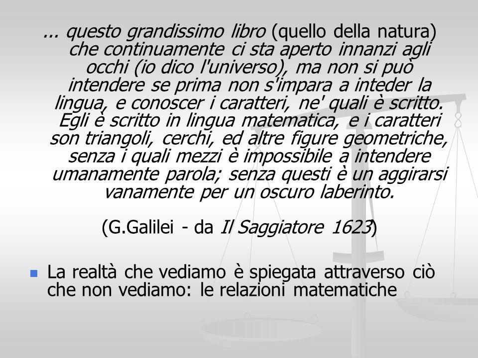 (G.Galilei - da Il Saggiatore 1623)