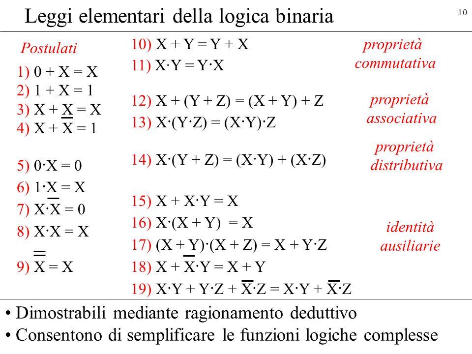 Leggi elementari della logica binaria