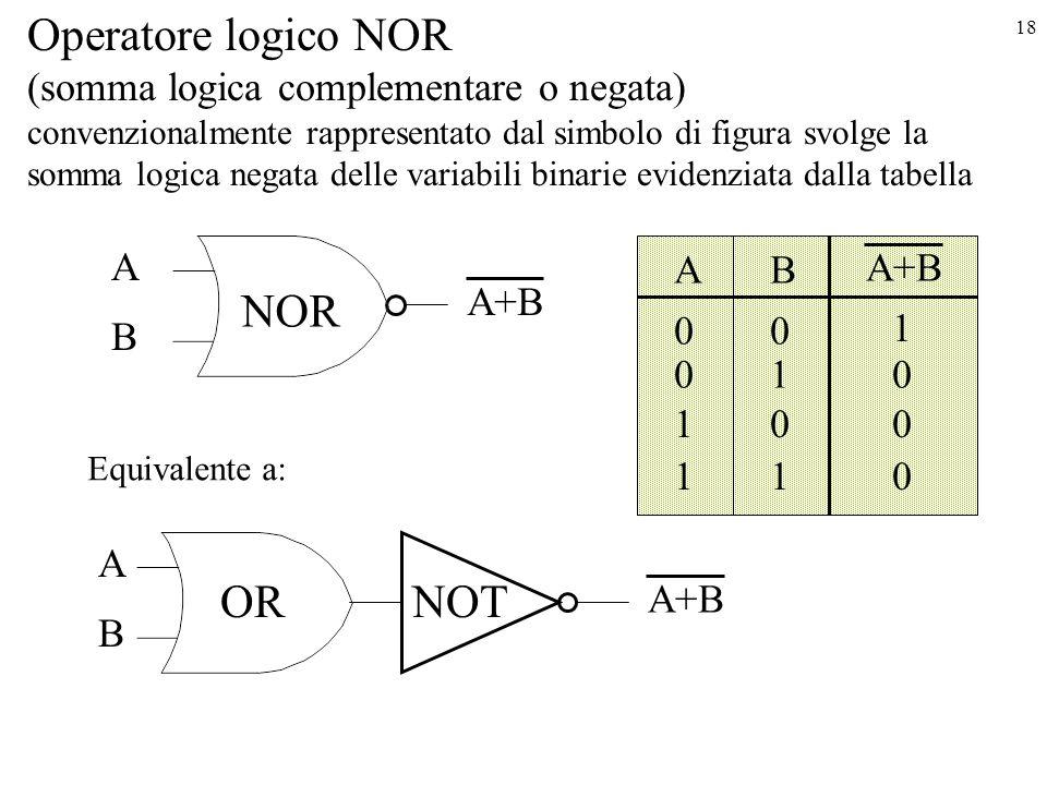 Operatore logico NOR NOR OR NOT (somma logica complementare o negata)
