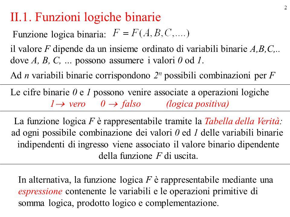 II.1. Funzioni logiche binarie