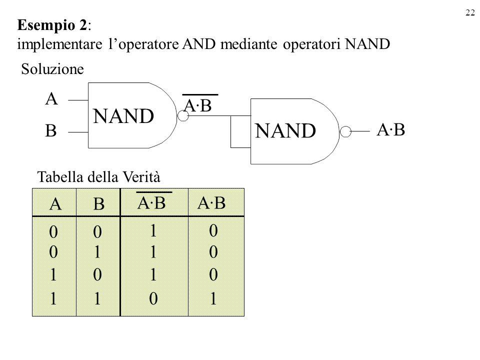 NAND NAND A A·B B A·B A B A·B A·B 1 1 1 1 1 1 1 1 Esempio 2: