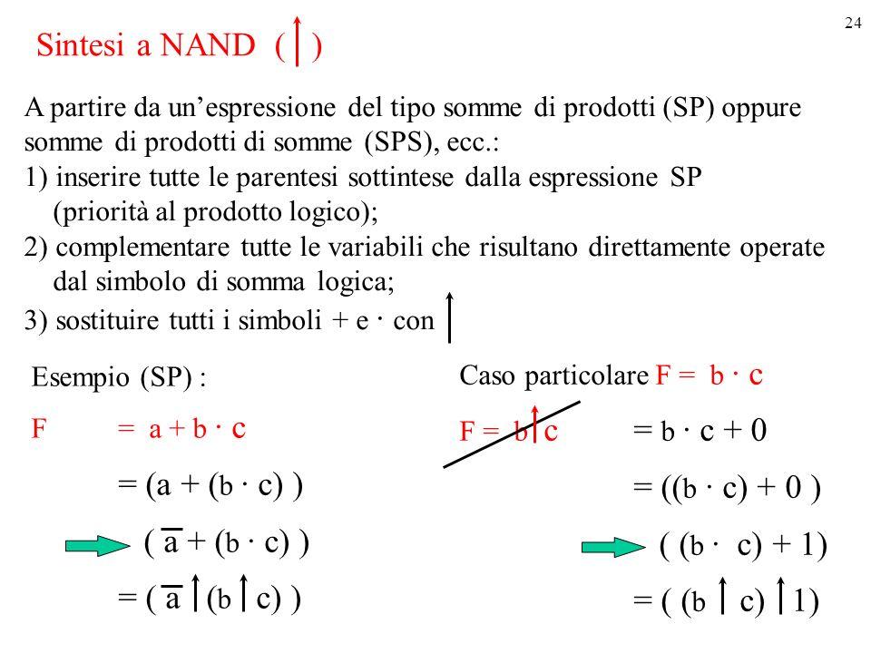 Sintesi a NAND ( ) = (a + (b · c) ) = ((b · c) + 0 ) ( a + (b · c) )