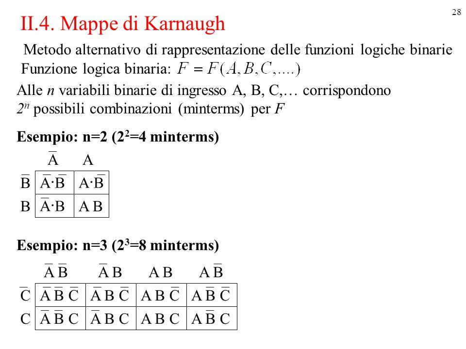 II.4. Mappe di Karnaugh Metodo alternativo di rappresentazione delle funzioni logiche binarie. Funzione logica binaria: