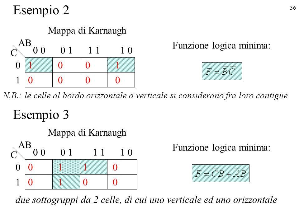 Esempio 2 Esempio 3 Mappa di Karnaugh AB Funzione logica minima: 0 0