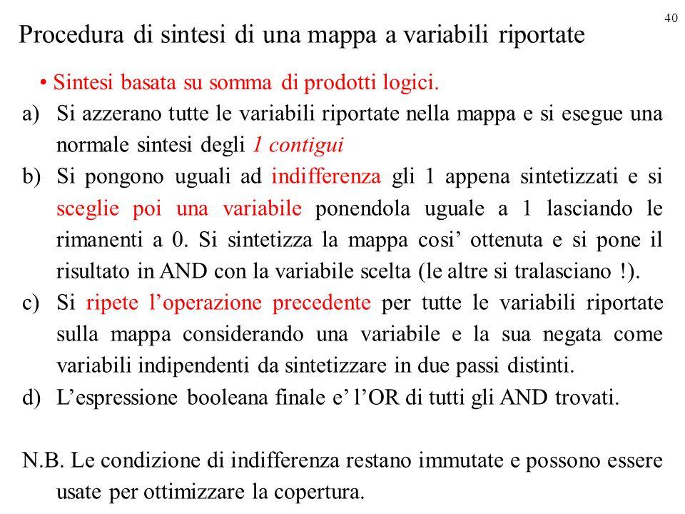 Procedura di sintesi di una mappa a variabili riportate