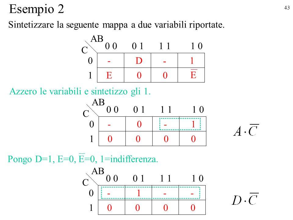 Esempio 2 Sintetizzare la seguente mappa a due variabili riportate. AB