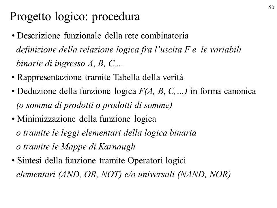 Progetto logico: procedura