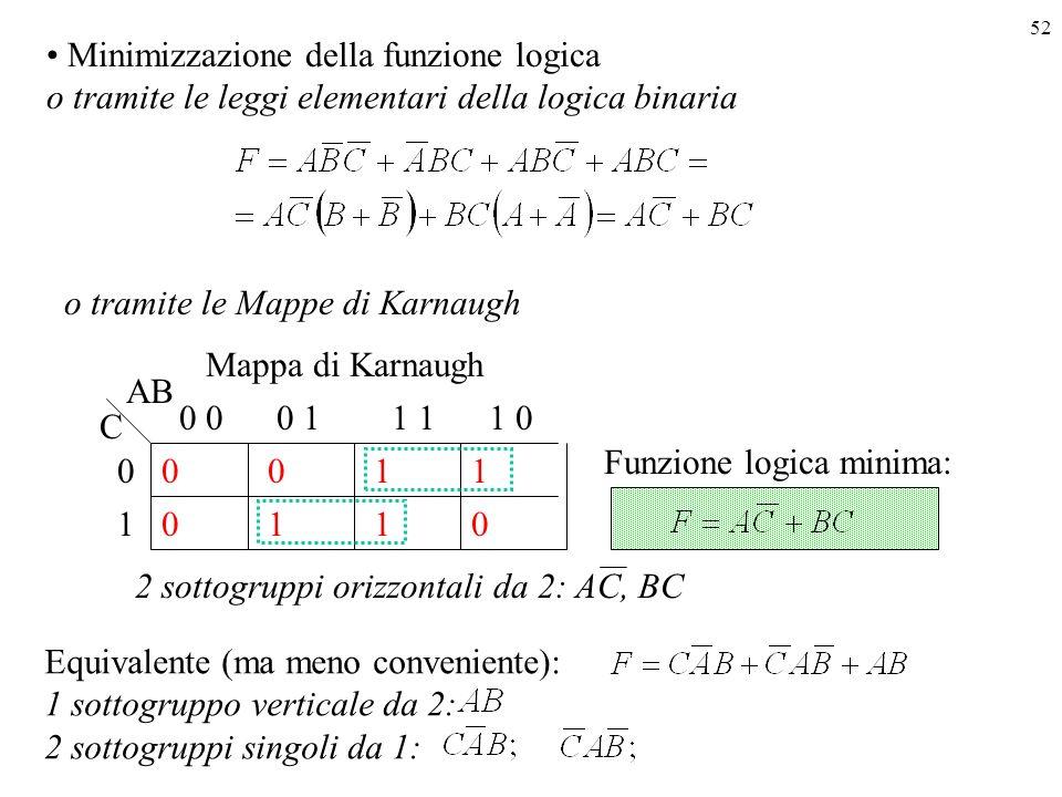 Minimizzazione della funzione logica