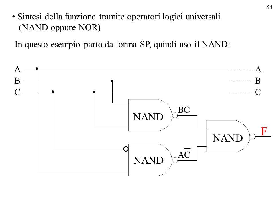 Sintesi della funzione tramite operatori logici universali