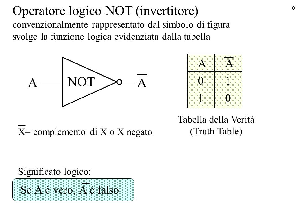 Operatore logico NOT (invertitore)