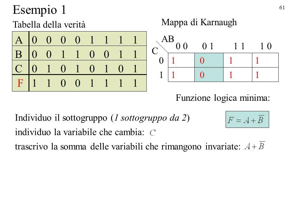 Esempio 1 Mappa di Karnaugh. Tabella della verità. A. 1. 1. 1. 1. AB. 0 0. 0 1. 1 1. 1 0.