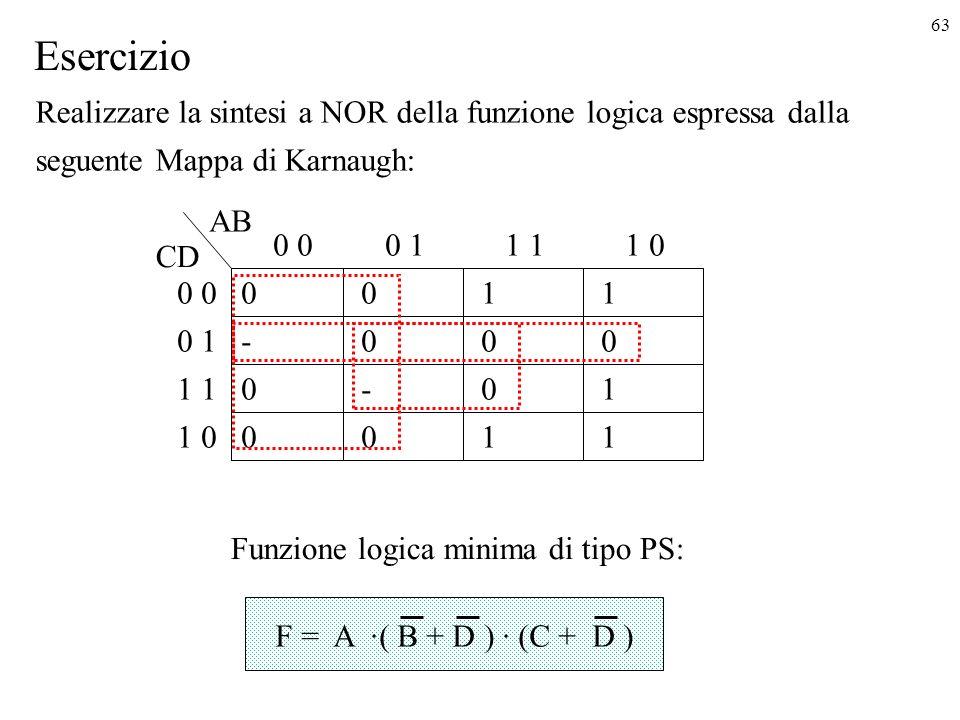 Esercizio Realizzare la sintesi a NOR della funzione logica espressa dalla seguente Mappa di Karnaugh: