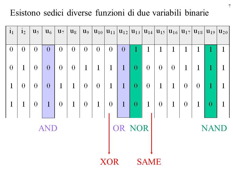 Esistono sedici diverse funzioni di due variabili binarie