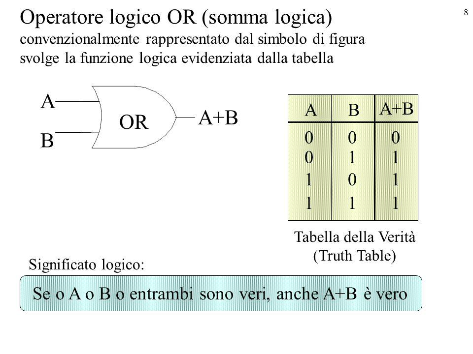 Operatore logico OR (somma logica)