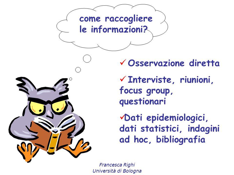 come raccogliere le informazioni