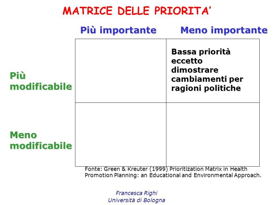 MATRICE DELLE PRIORITA'