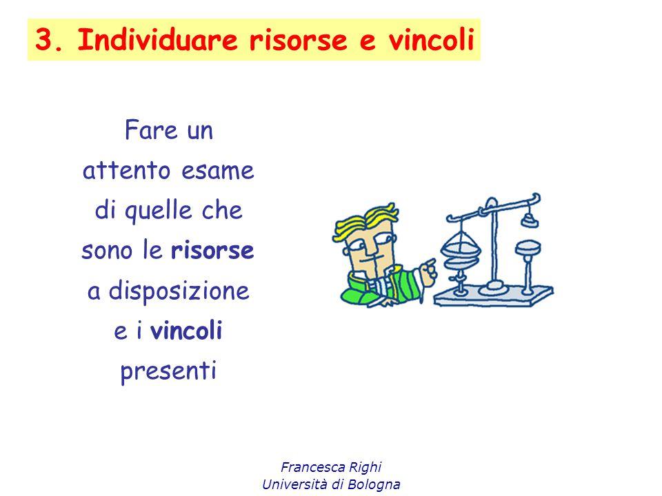3. Individuare risorse e vincoli