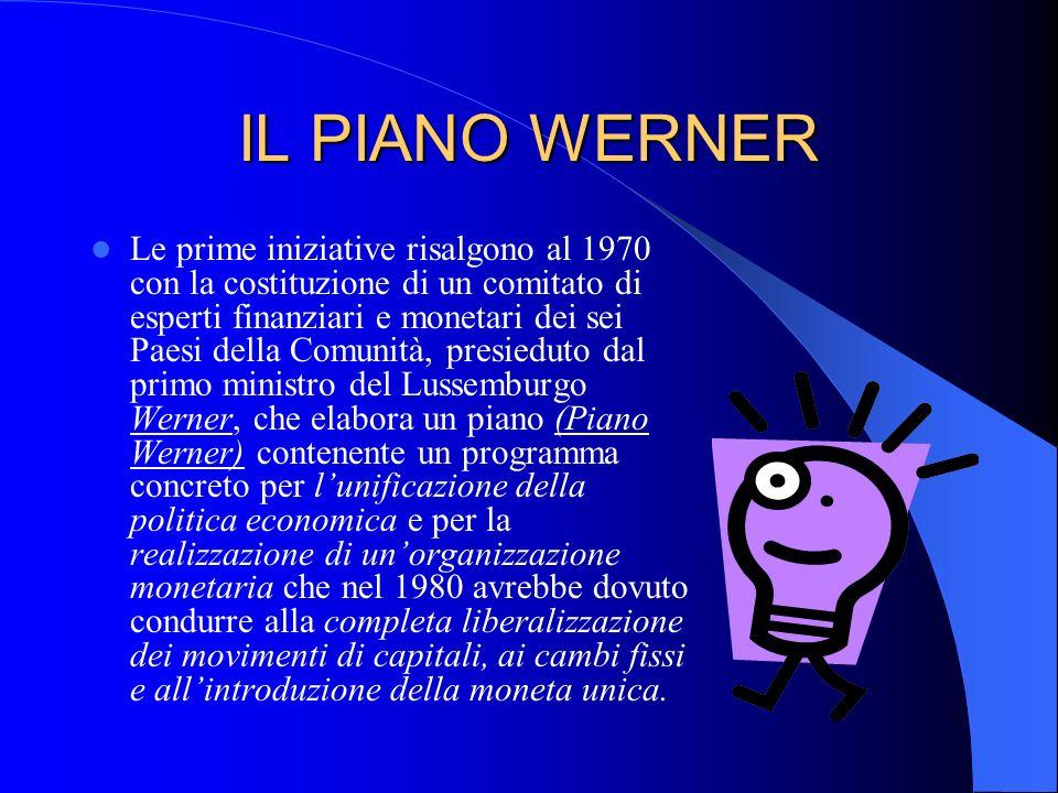 IL PIANO WERNER
