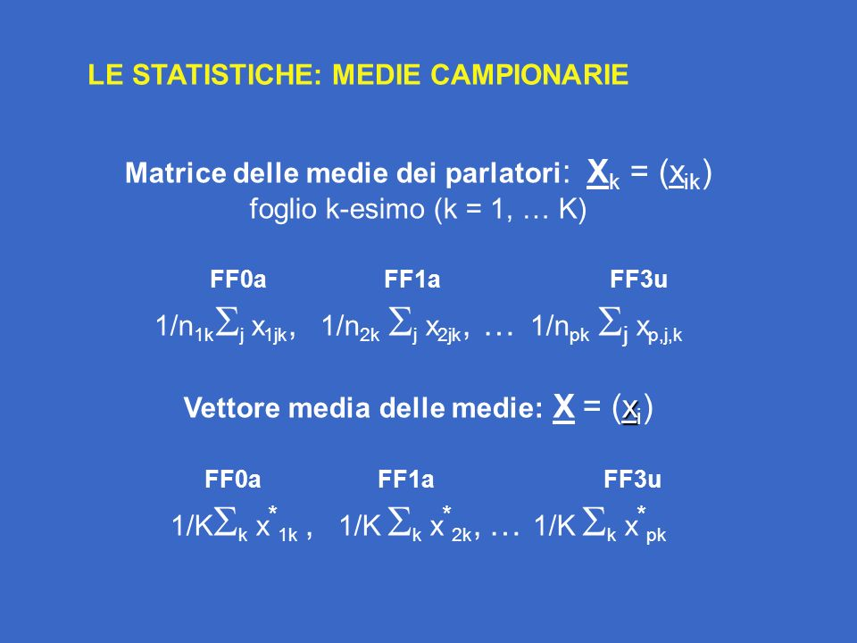 LE STATISTICHE: MEDIE CAMPIONARIE