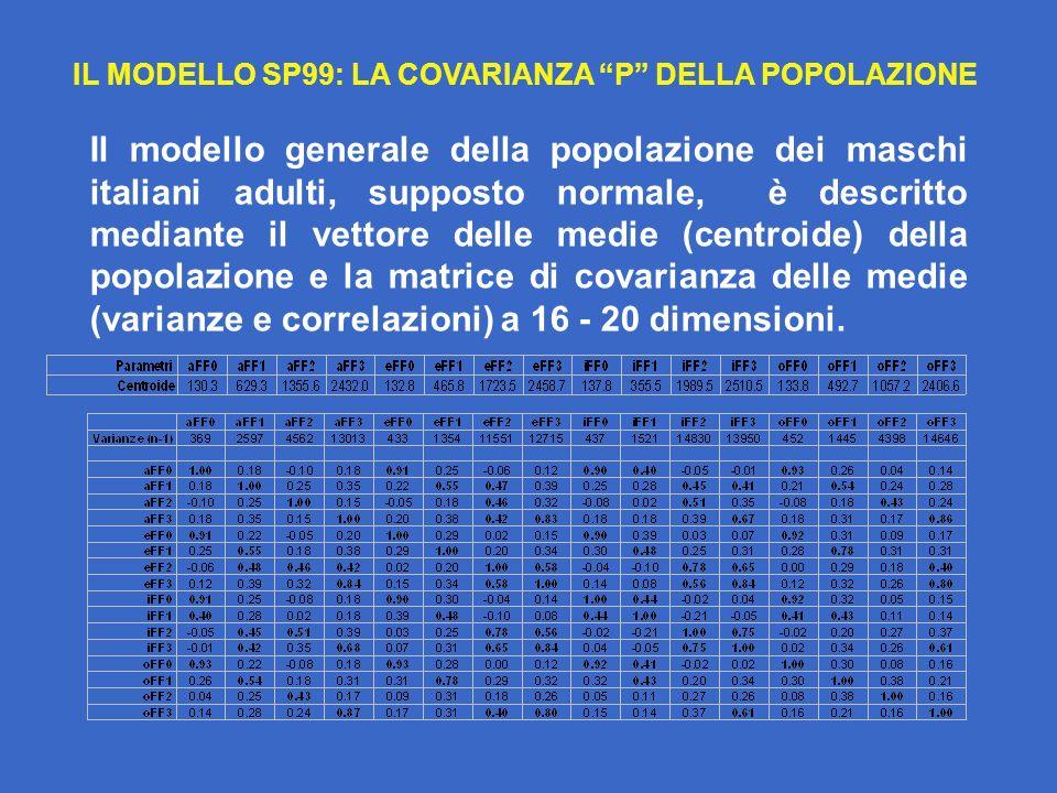 IL MODELLO SP99: LA COVARIANZA P DELLA POPOLAZIONE