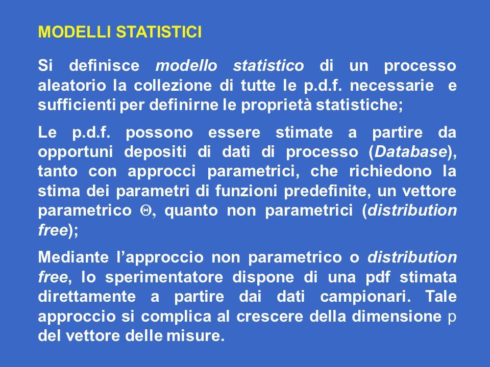 MODELLI STATISTICI