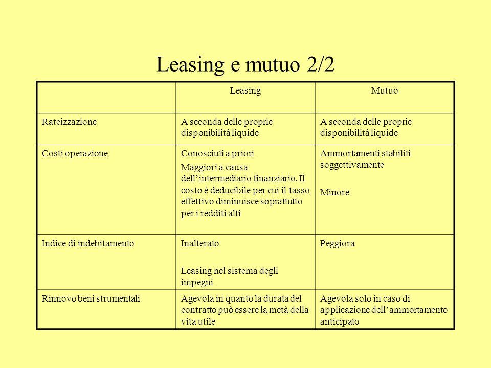 Leasing e mutuo 2/2 Leasing Mutuo Rateizzazione