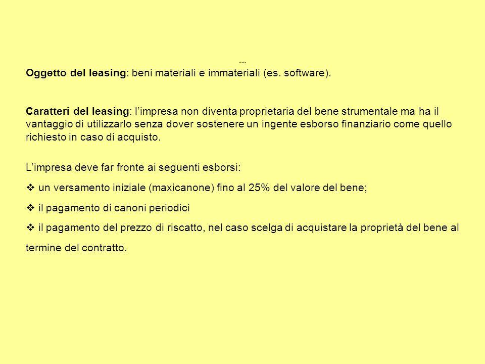 Oggetto del leasing: beni materiali e immateriali (es. software).