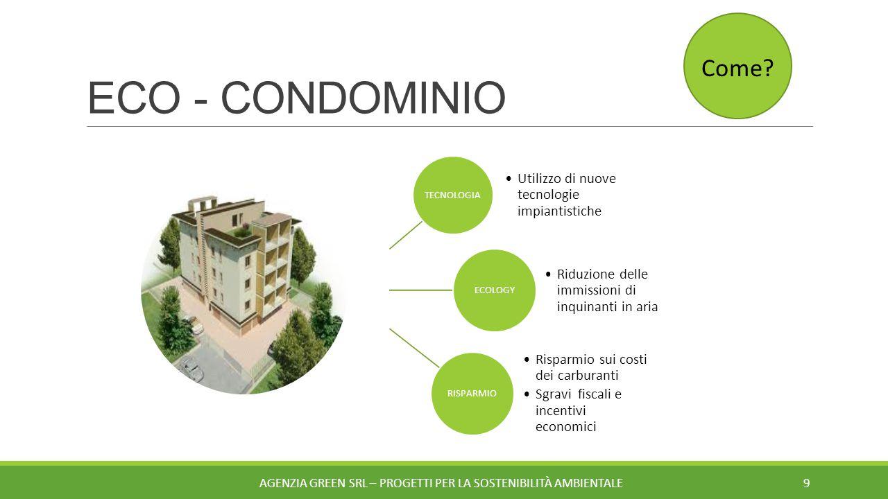 AGENZIA GREEN SRL – progetti per la sostenibilità ambientale