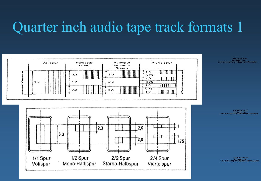 Quarter inch audio tape track formats 1