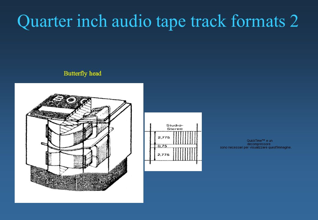 Quarter inch audio tape track formats 2
