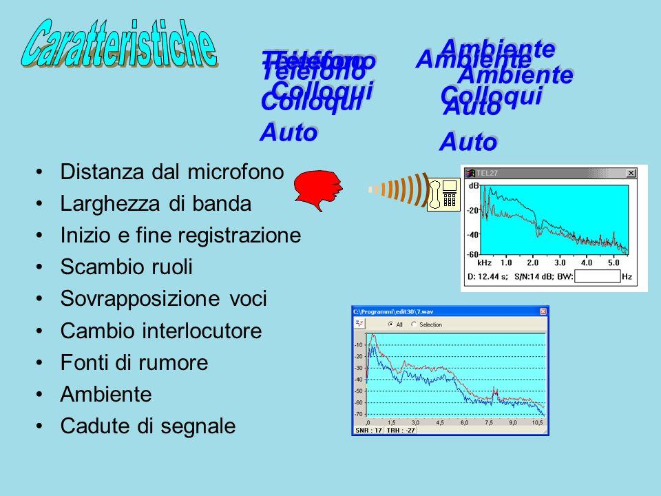 Caratteristiche Telefono Ambiente Colloqui Auto Telefono Colloqui