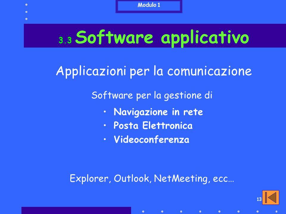 Applicazioni per la comunicazione