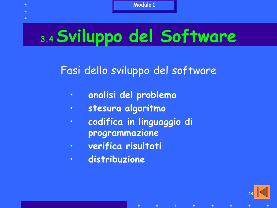Fasi dello sviluppo del software
