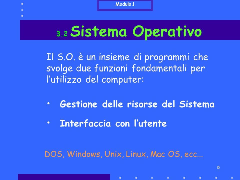 Gestione delle risorse del Sistema Interfaccia con l'utente