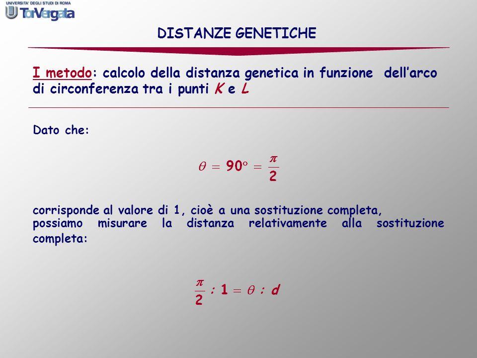 DISTANZE GENETICHE I metodo: calcolo della distanza genetica in funzione dell'arco di circonferenza tra i punti K e L.