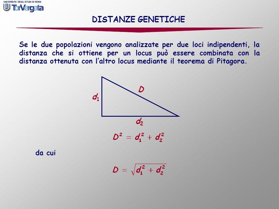 DISTANZE GENETICHE D d1 d2