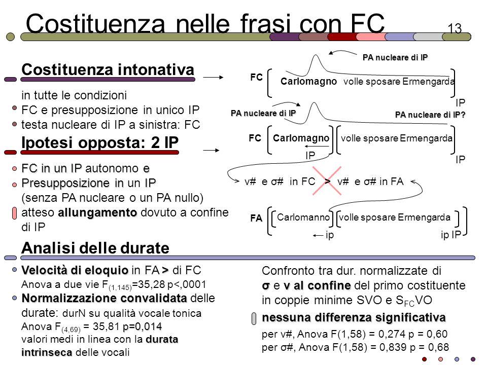 Costituenza nelle frasi con FC