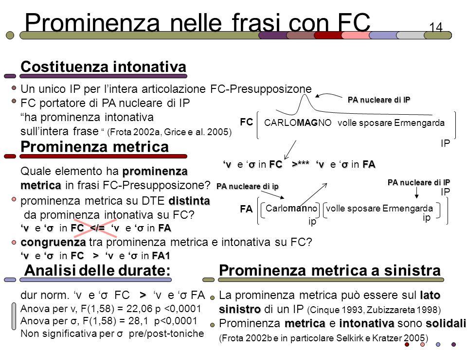 Prominenza nelle frasi con FC