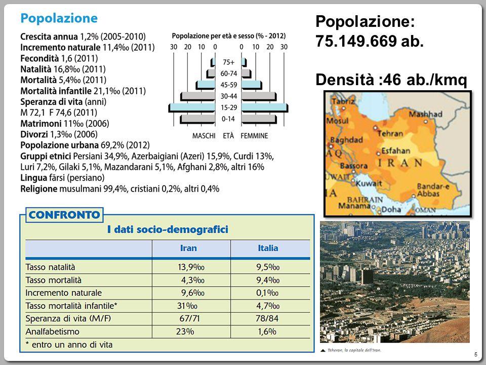Popolazione: 75.149.669 ab. Densità :46 ab./kmq