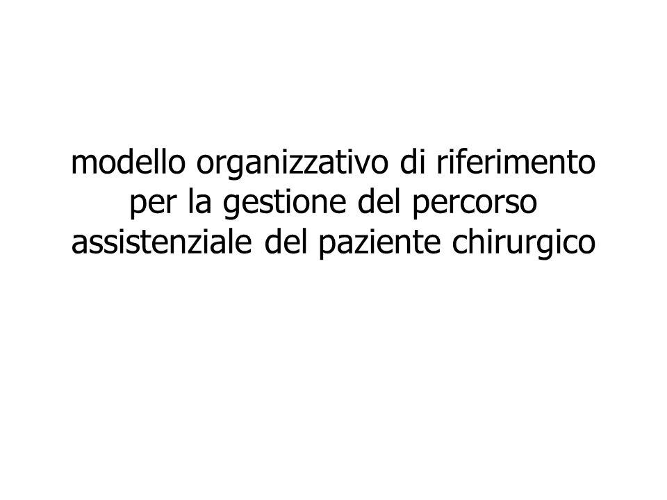 modello organizzativo di riferimento per la gestione del percorso assistenziale del paziente chirurgico