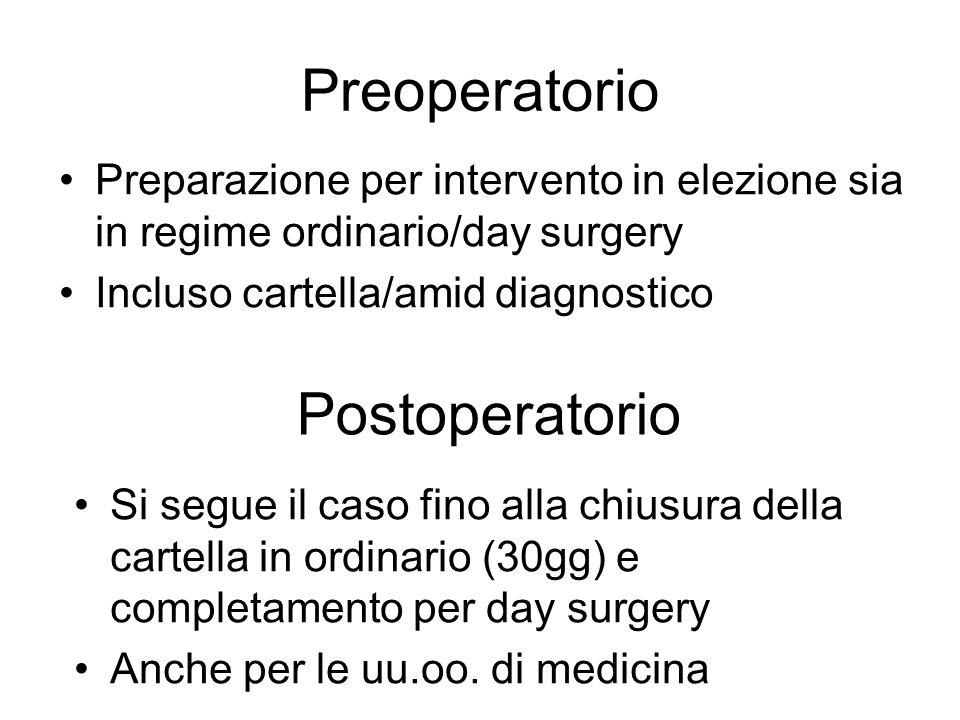 Preoperatorio Postoperatorio