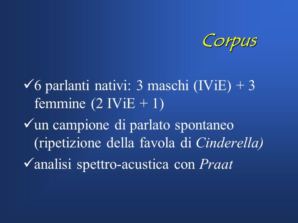 Corpus 6 parlanti nativi: 3 maschi (IViE) + 3 femmine (2 IViE + 1)