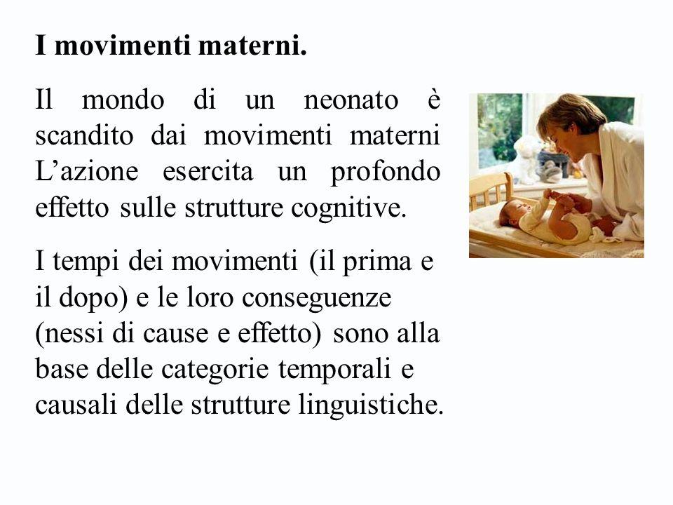 I movimenti materni. Il mondo di un neonato è scandito dai movimenti materni L'azione esercita un profondo effetto sulle strutture cognitive.