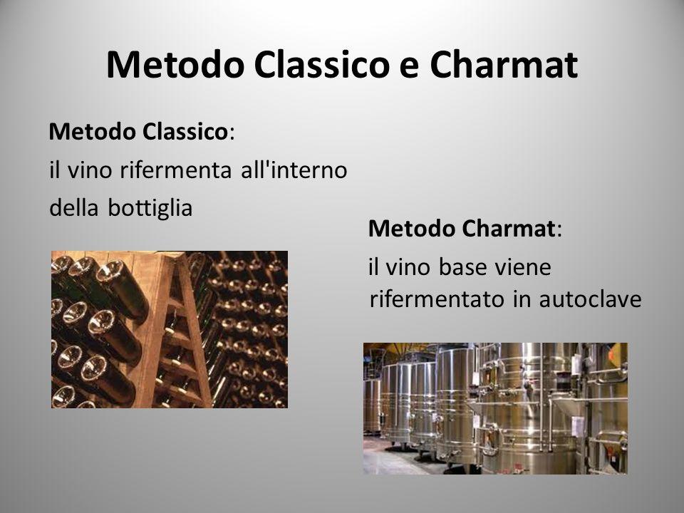 Metodo Classico e Charmat
