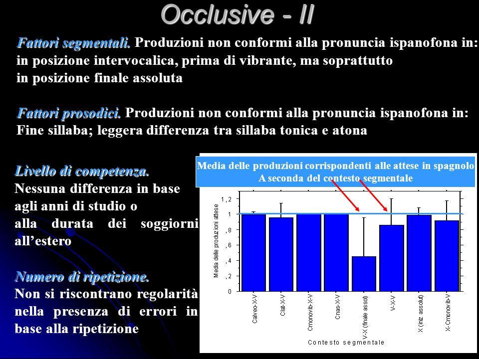 Occlusive - II Fattori segmentali. Produzioni non conformi alla pronuncia ispanofona in: