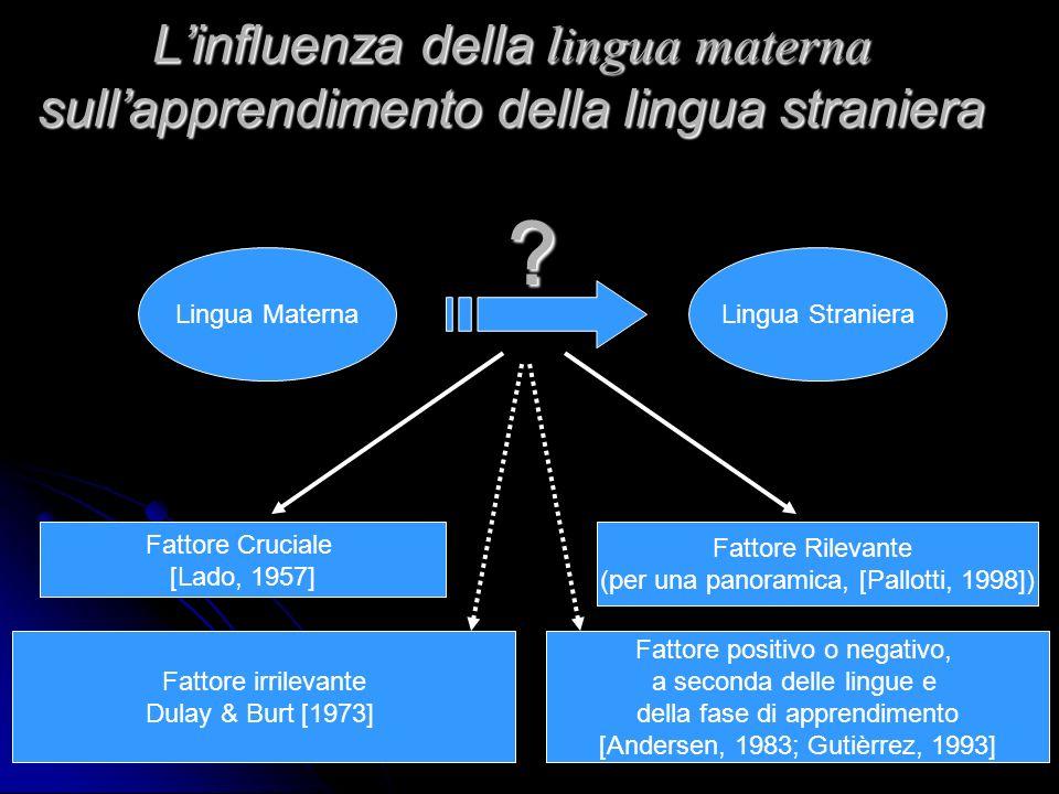 L'influenza della lingua materna sull'apprendimento della lingua straniera