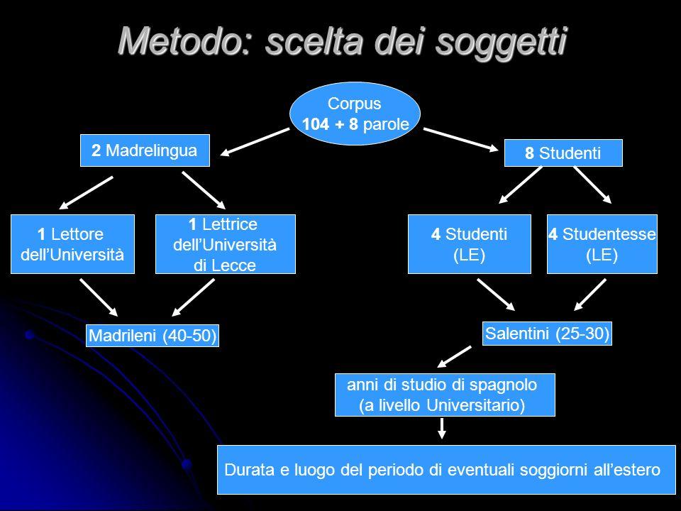 Metodo: scelta dei soggetti