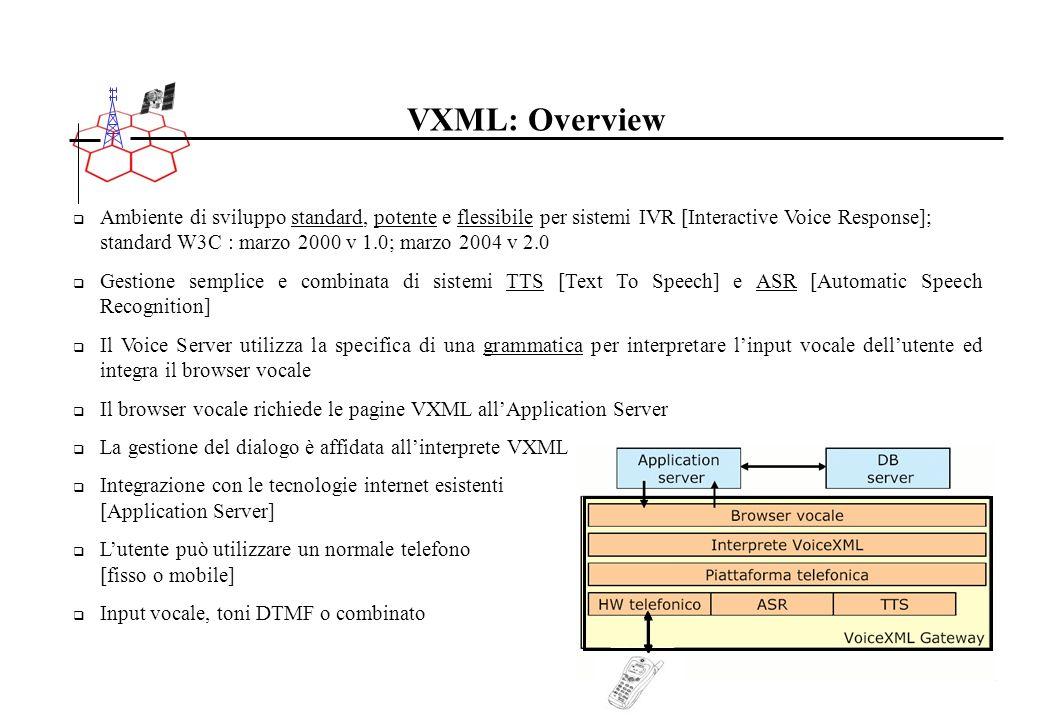 VXML: Overview
