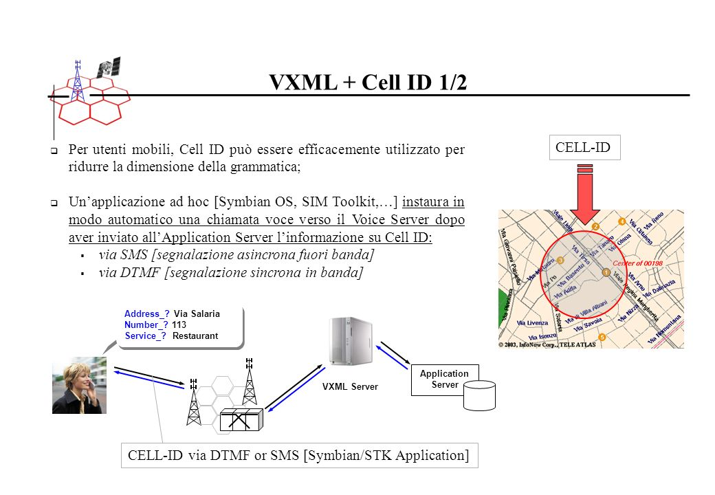 VXML + Cell ID 1/2 Per utenti mobili, Cell ID può essere efficacemente utilizzato per ridurre la dimensione della grammatica;